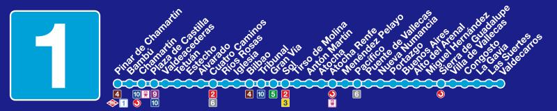 L1-metro