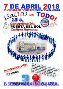 Concentración contra la privatización sanitaria @ Puerta del Sol | Madrid | Comunidad de Madrid | España