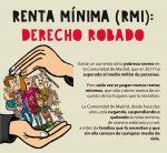Pedimos a la Comunidad que cumpla la Carta Social europea en relación a las rentas mínimas