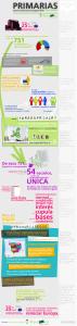 infografic-primaries-copy1