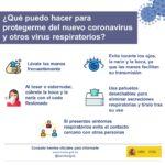Coronavirus: ofrecemos apoyo al Gobierno, respaldamos a los profesionales sanitarios y pedimos medidas políticas para paliar su impacto